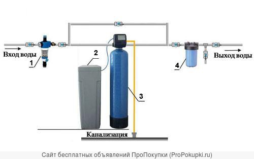 Готовая схема очистки воды Аквалайн Mix