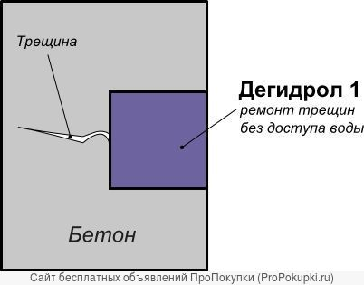 Дегидрол 1 Ремонтно-защитный