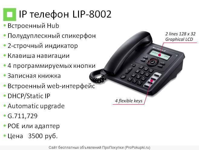 Ip телефон
