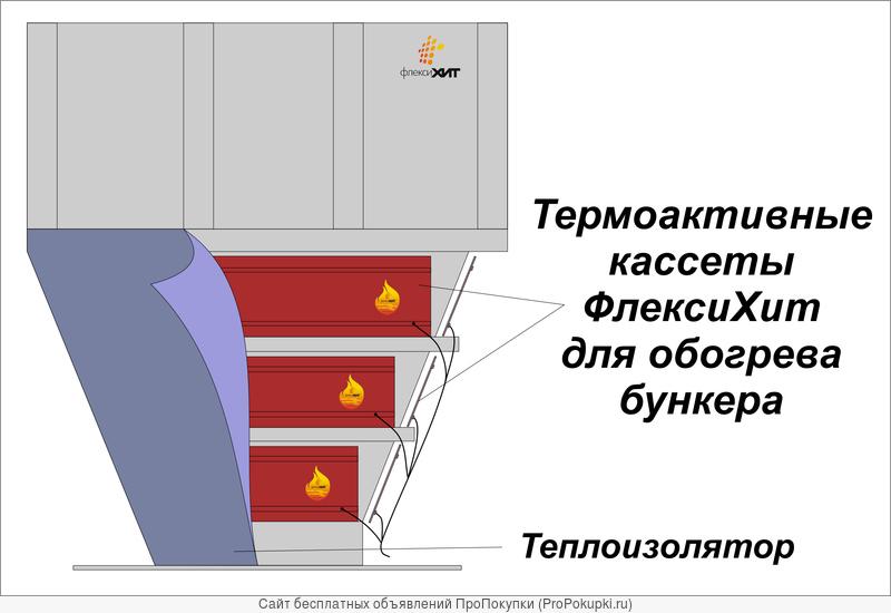 Нагреватели «ФлексиХИТ» для обогрева бункеров и силосов.
