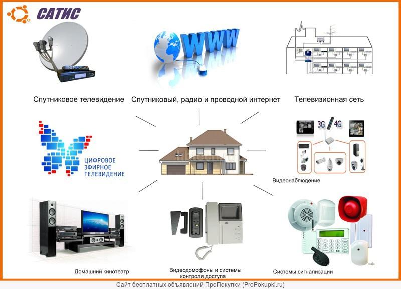 Установка антенн, видеонаблюдения, интернета