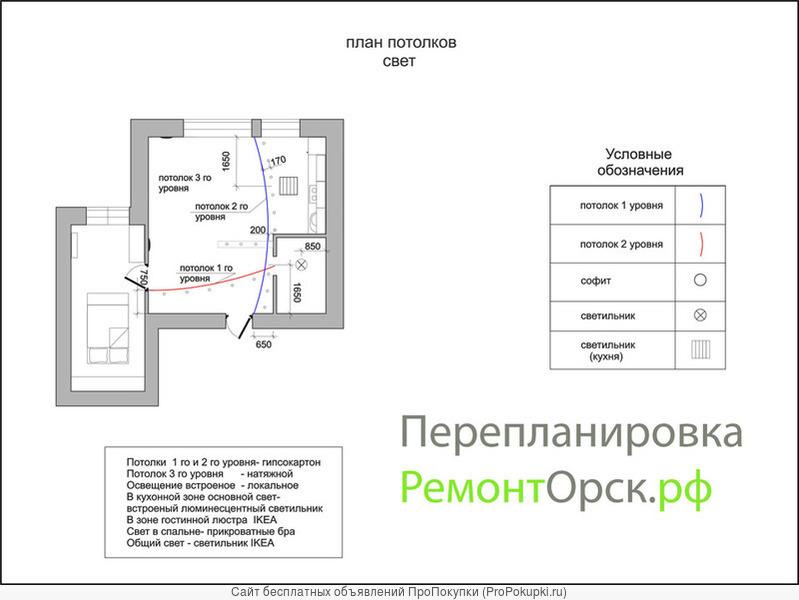 ЕвроРемонт дизайн интерьера перепланировка Орск Новотроицк