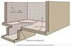 Погреба монолитные , бетонные под ключ в Красноярске