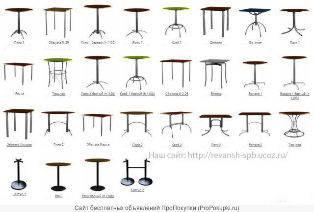 Барный стул Казино М и другая мебель для бара, кафе