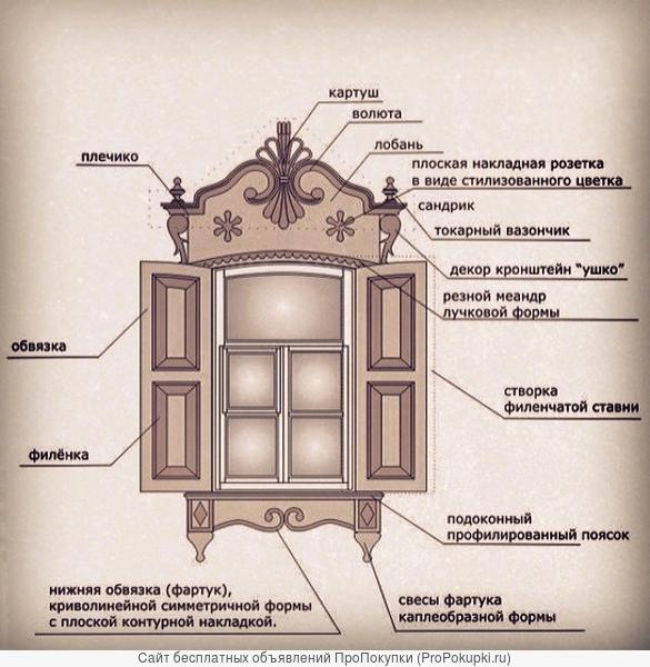 анвико окна-двери пвх