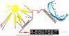 Гидроизоляция R-composit