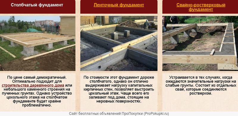 Фундамент Воронеж, заливка фундамента