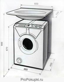 Компактная стиральная машина Eurosoba для установки под раковину.
