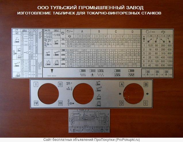 Таблички скоростей, подач, резьбы для токарных станков