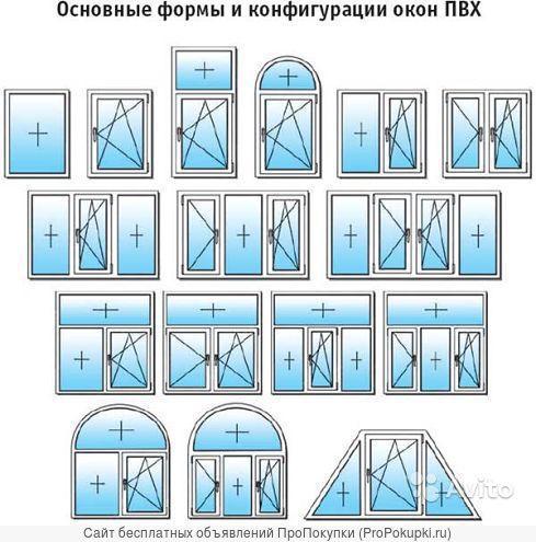 окна пластиковые для вашего дома