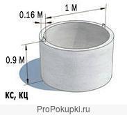 Кольца на колодец, крышки, днища диаметр 1м/1,5м/2 м