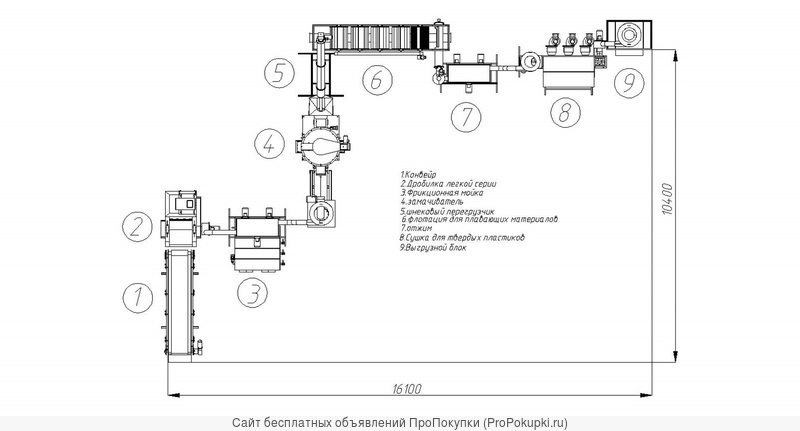 Линия переработки твёрдого пластика (ПНД, ПВД, ПП)