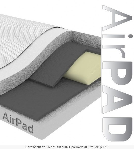 Ортопедическая подушка для сна,