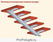 Металлоконструкции на заказ.Производство.