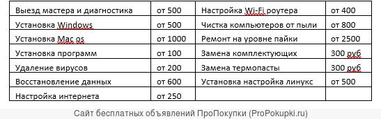ремонт компьютеров москва и московская область