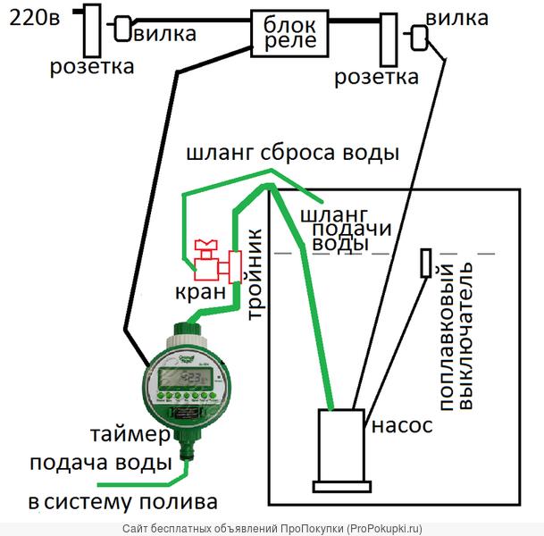Электронный таймер с шаровым вентилем и управлением насосом 220в