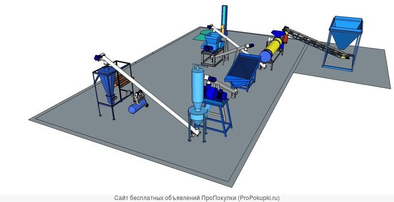Производство магниевых удобрений из навоза/помета и серпентинита