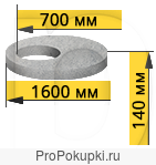 Крышка колодца ПП14-1